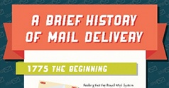 The Evolution of Mail Deliverability