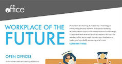 The Workplace of the Future IWMS Infographic