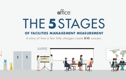 The 5 Stages of Facilities Management Measurement