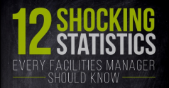 12 Shocking Stats Every FM Should Know