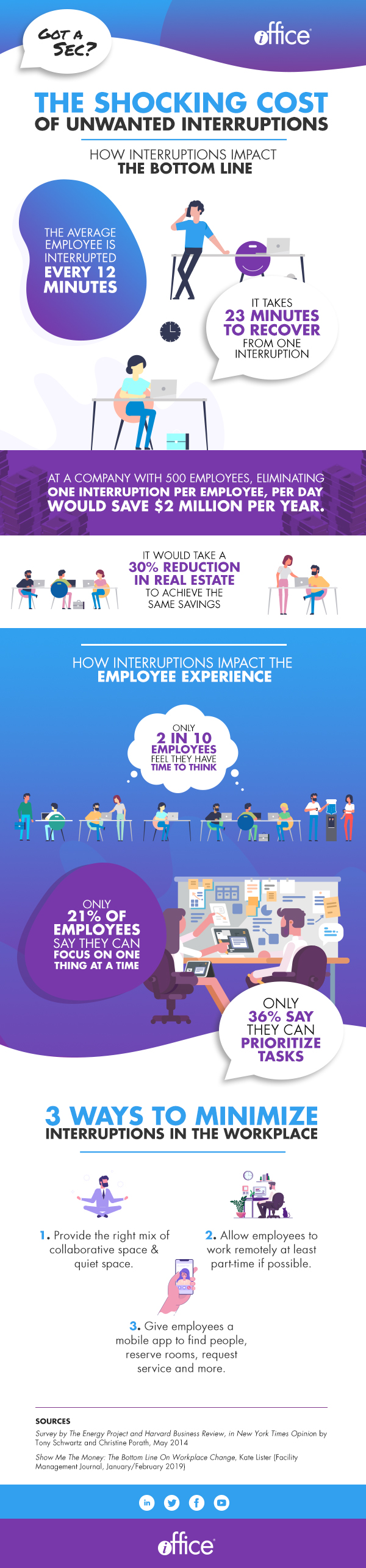 Workplace-interruptions-infographic